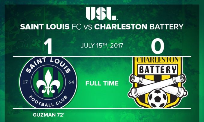 Saint Louis FC topped the Charleston Battery 1-0 on Saturday, July 15. Octavio Guzman scored the game's lone goal.