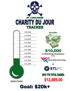 The St. Louligans Charity Du Jour tracker. The St. Louligans are a supporters group for Saint Louis FC of the United Soccer League.
